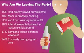 Illustration for article titled Why Are We Leaving The Party?