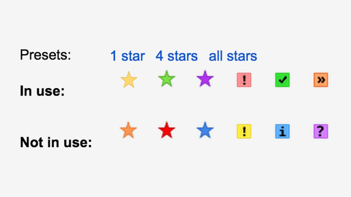 Image result for gmail stars