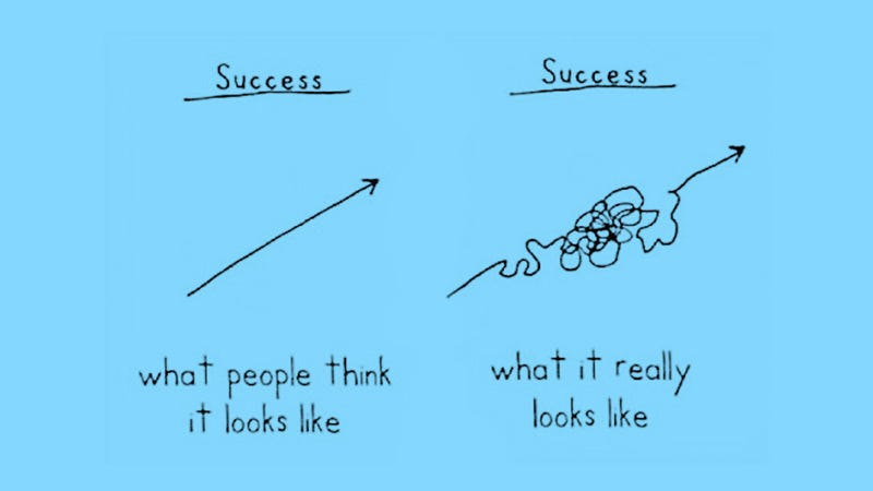 Illustration for article titled Success Is a Squiggly Line