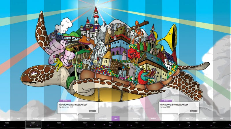 Illustration for article titled Tiki-Toki Creates Attractive Web-Based Timelines