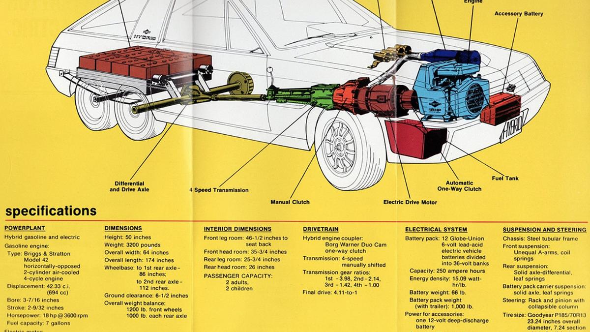 The Company That Made Your Lawnmower Engine Also This Crazy Six Hybrid Electric Car Diagram Wheeled Concept
