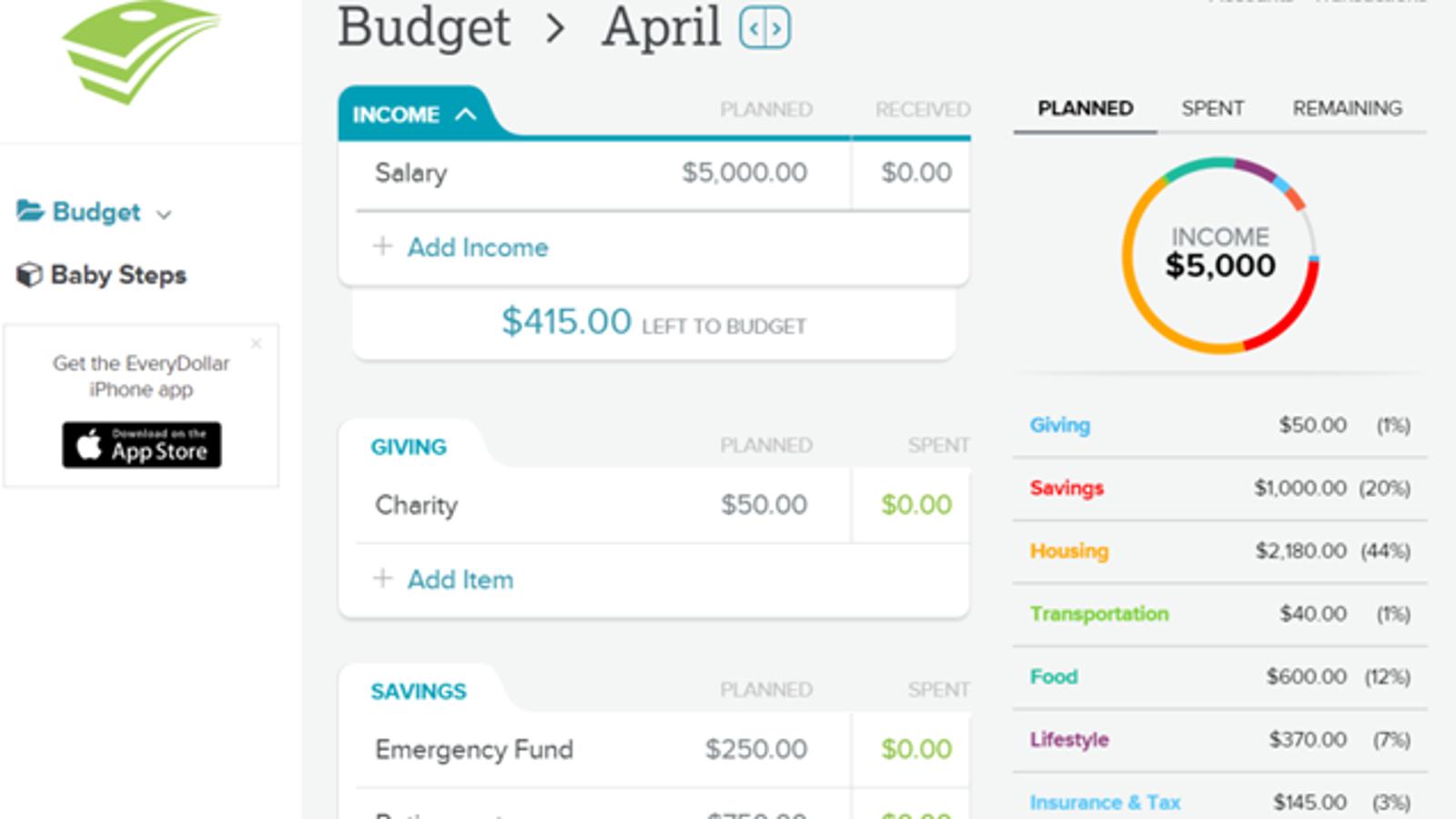 Dave Ramseys EveryDollar Helps Create Your Budget Meet Money Goals
