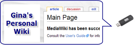 Run Your Personal Wikipedia from a USB Stick