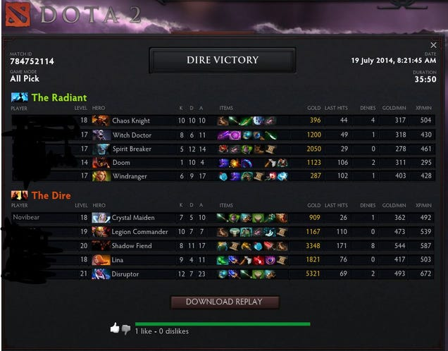 How Dota 2 MMR Works – A Detail Guide