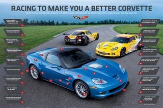 Illustration for article titled How Corvette Racing Makes A Better ZR1