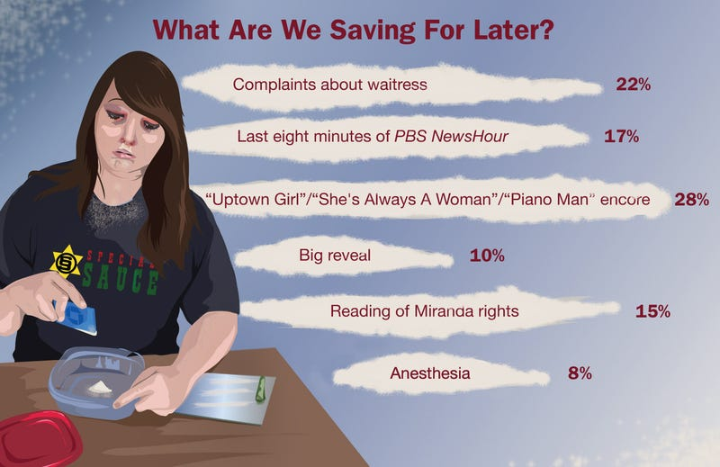 Illustration for article titled What Are We Saving For Later?
