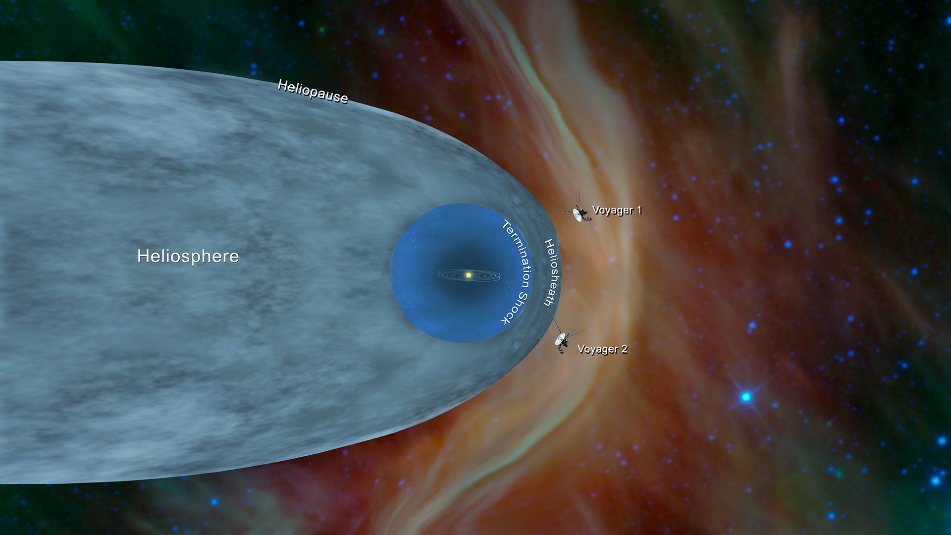 astronomy feature interstellar-space nasa physics voyager-1 voyager-2