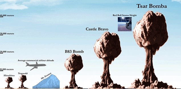 Can You Rent A Car With Cash >> The True Scale Of Nuclear Bombs Is Totally Frightening ...