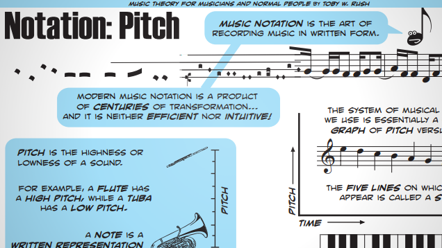Learn About Music Theory with This Easy to Understand Online Book
