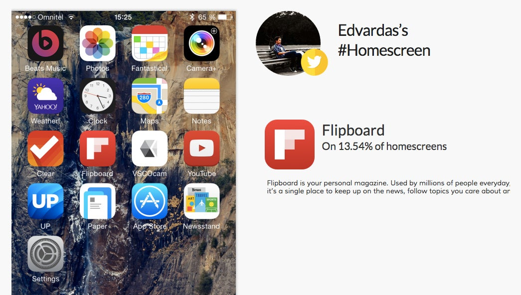 Homescreen Voyeurs Rejoice, This App Lets You Gawk at Other iPhones