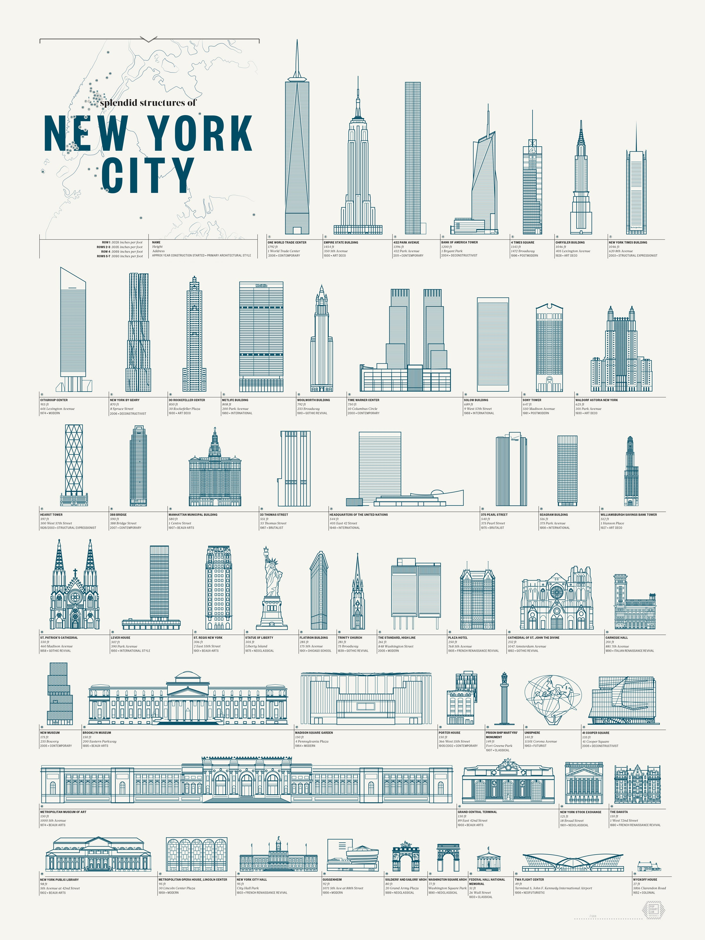 Take a Tour of New York City's Best Architecture in One Image