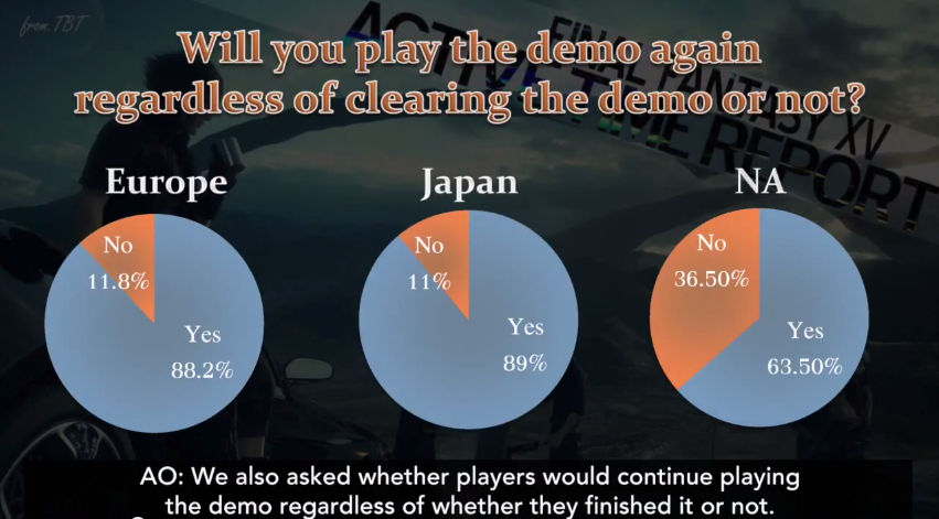 The Final Fantasy XV Demo Reveals Cultural Differences