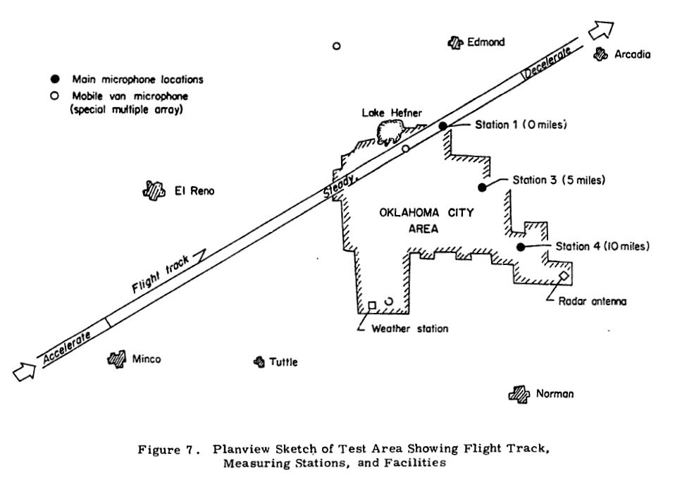 When the FAA Blasted Oklahoma City with Sonic Booms For 6 Months