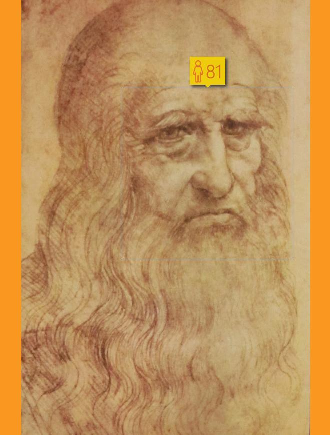 Microsoft's Age-Guessing Tool Takes On History's Most Iconic Portraits