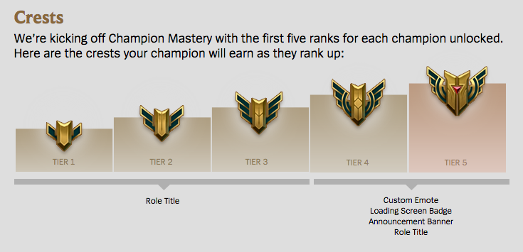 There's A New Way To Personalise Champions In League Of Legends