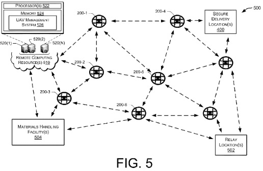 Amazon's Drone Delivery Patent Just Feels Like Trolling At This Point