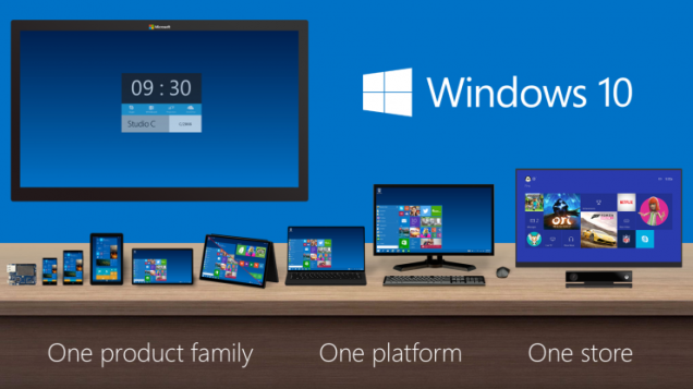 Hope You Weren't Expecting a Single Version of Windows 10
