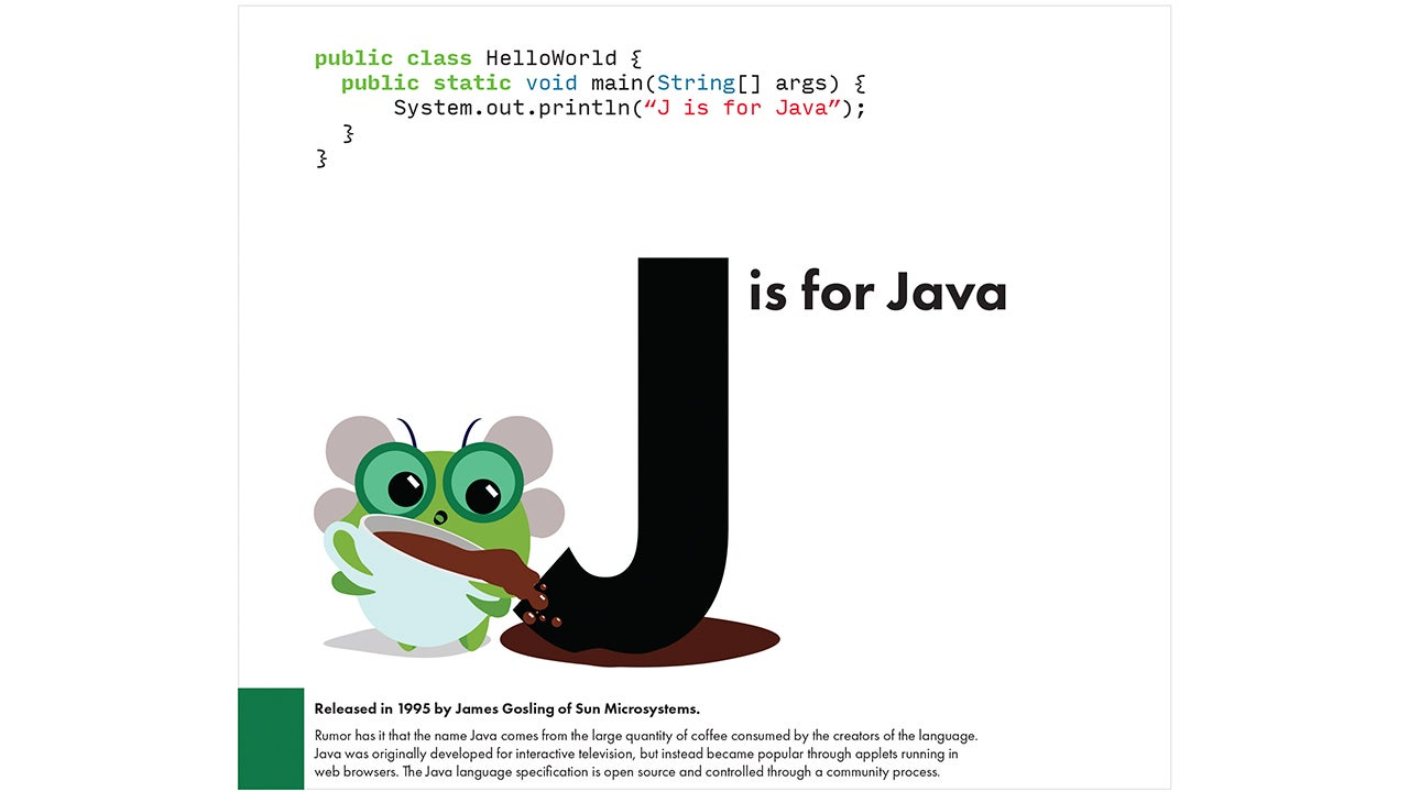 A Programming Languages Alphabet Book Could Spark an Interest in Coding