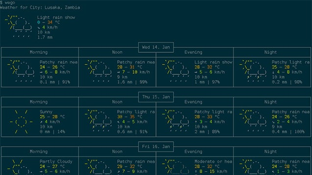 Wego Is a Customisable Weather Client for the Terminal