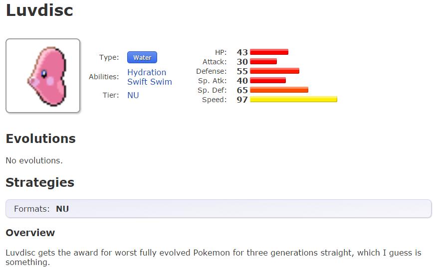 Competitive Pokémon Website Trolls Sad Pokémon