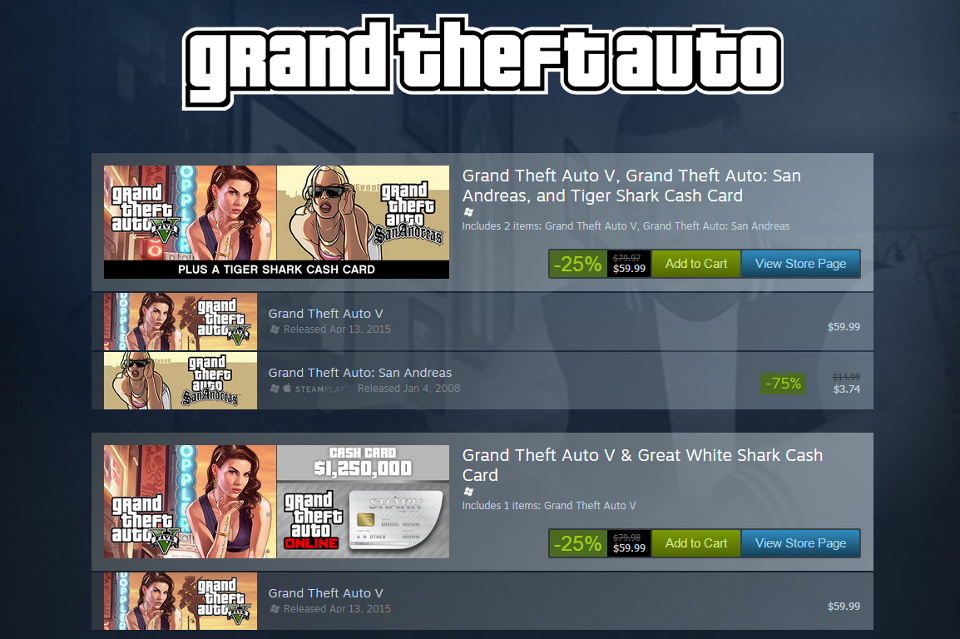 The Truth Behind The Steam Summer Sale Controversy