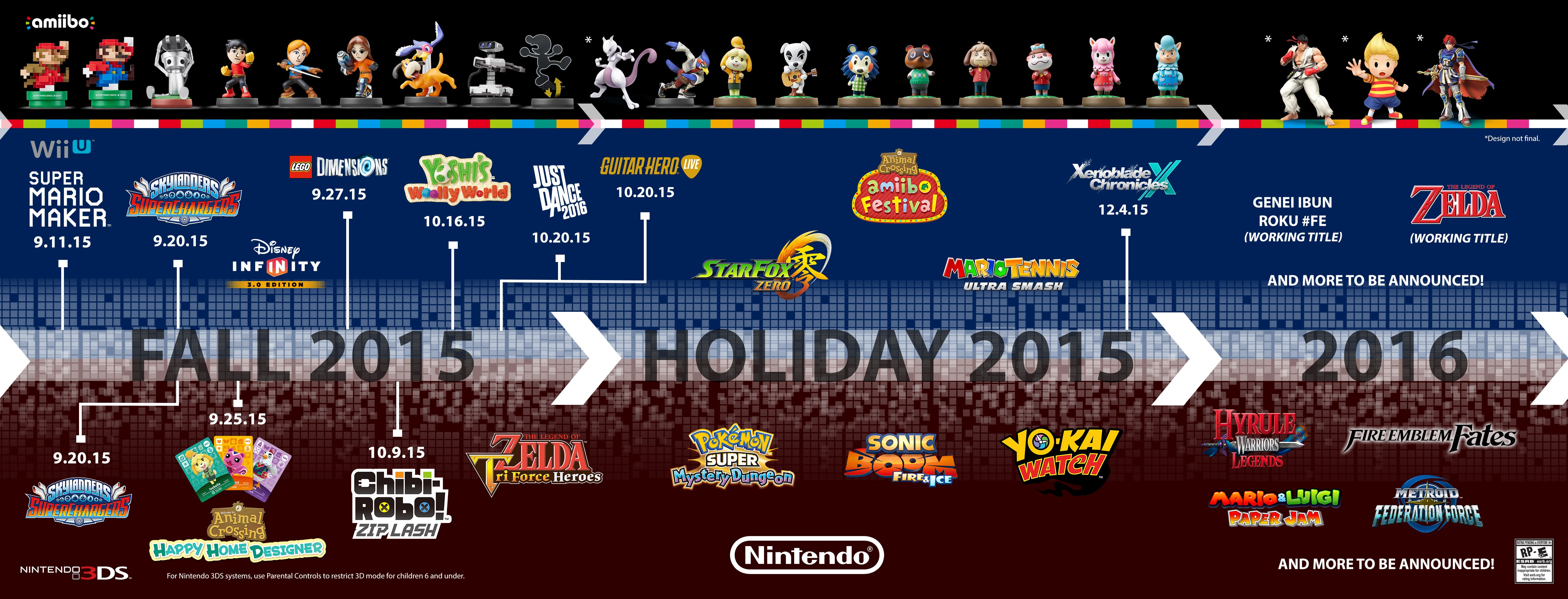 Keep Track Of Nintendo's Upcoming Releases With This Handy Image