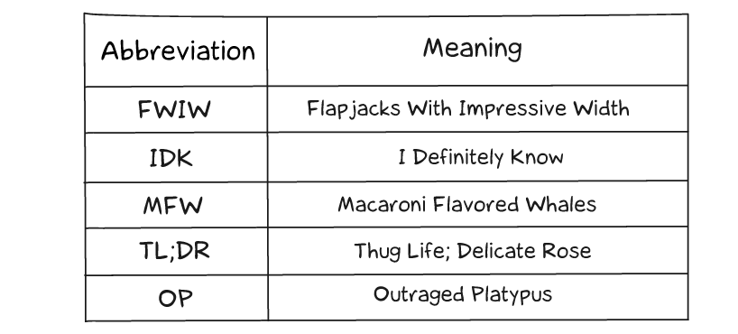 Send This List of Alternative Internet Acronyms to Clueless Friends