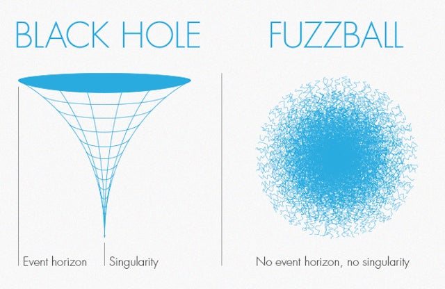 We May Have Dramatically Misunderstood the Shapes of Black Holes