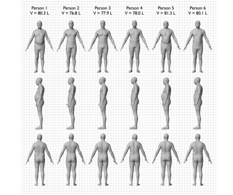 This Illustration Shows Why BMI Can Be a Misleading Indicator of Health