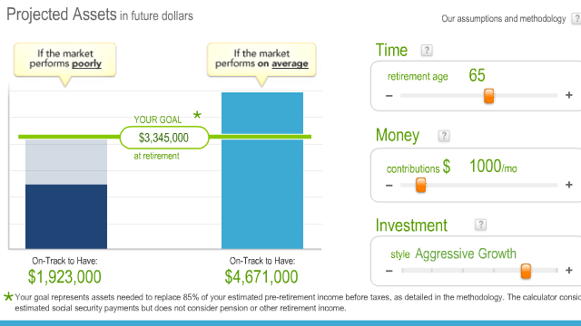This Simple Calculator Explains The Basics Of Planning Your Retirement
