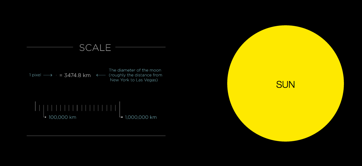 solar system model to scale - photo #21