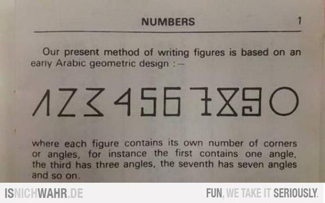 No, This Viral Image Does Not Explain the History of Arabic Numerals