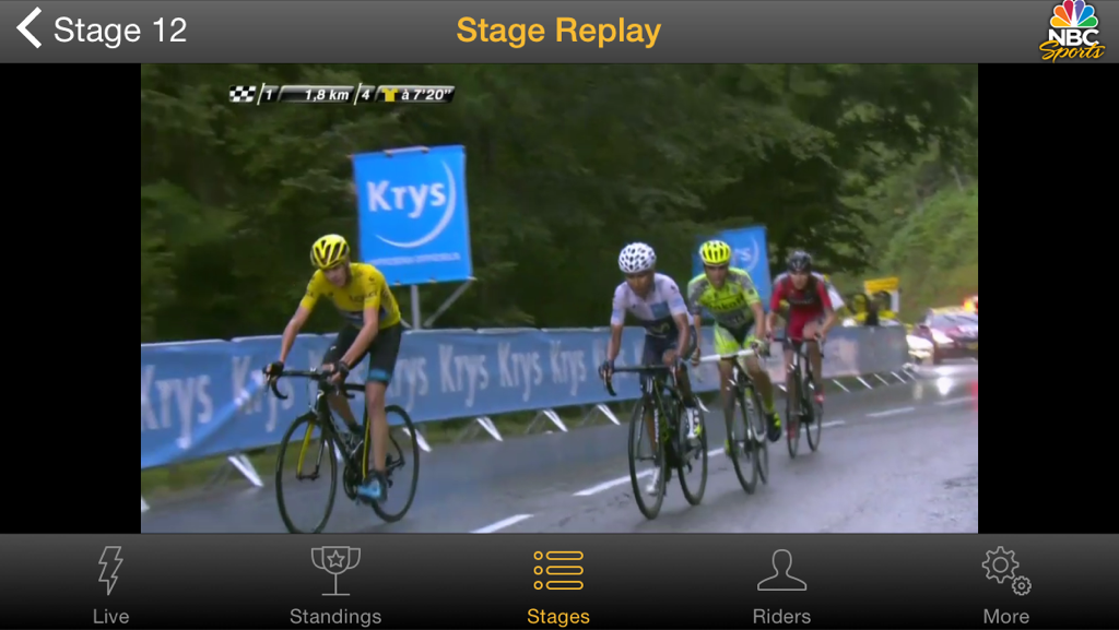 If You Want to See the Future of TV, Watch the Tour de France