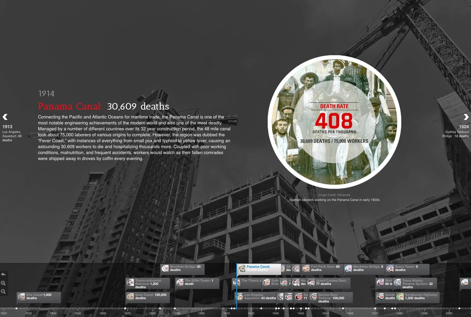 The World's Deadliest Construction Projects, Visualized