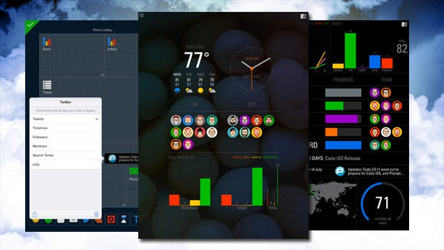 Status Board Goes Free, Adds New Dashboard Panels