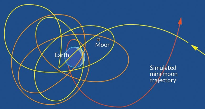 There May Be Dozens of 'Mini Moons' Zipping Around the Earth