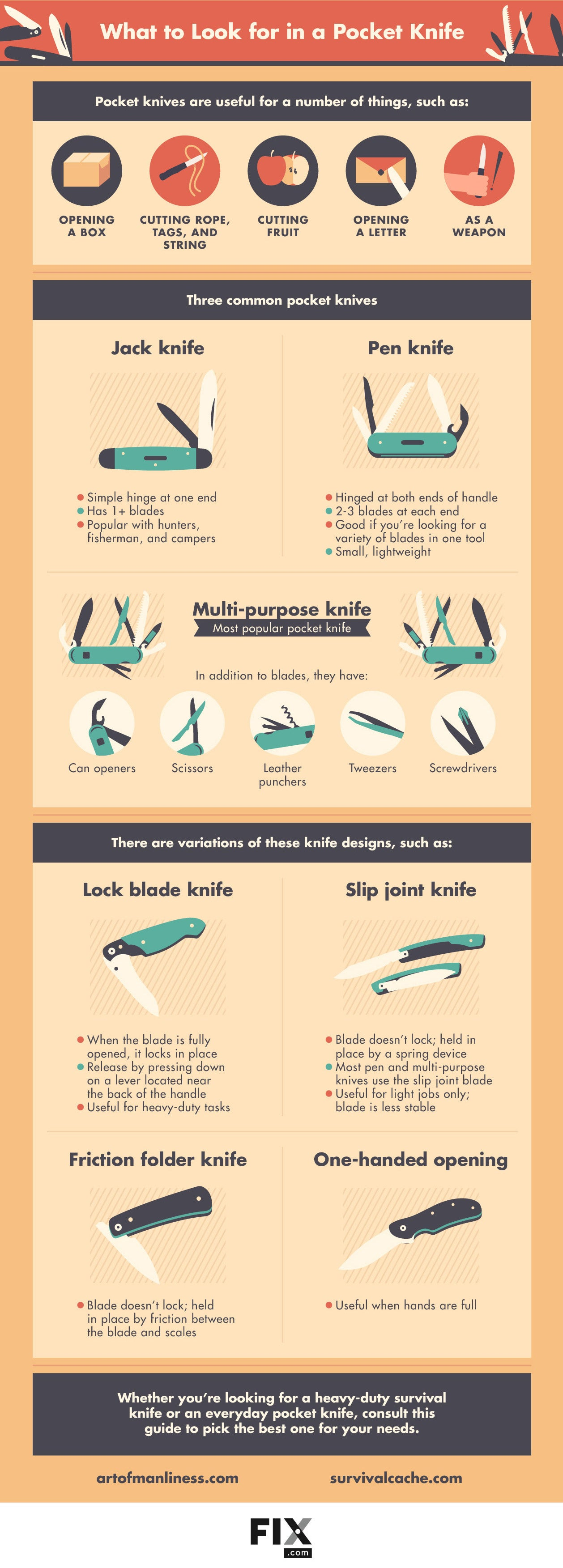 This Infographic Shows You What to Look for in a Pocket Knife
