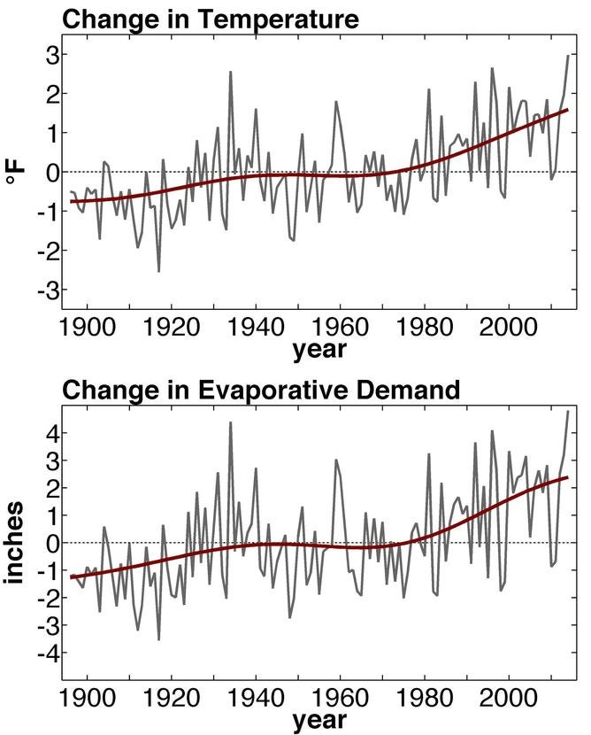 How Much Has Global Warming Worsened California's Drought? Now We Have a Number
