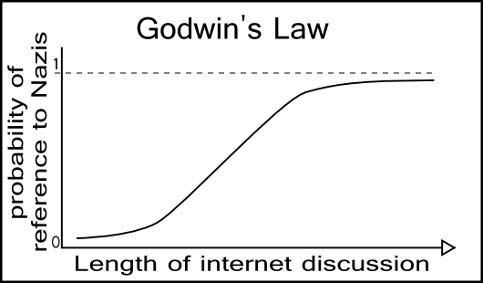 Welp, We Need to Update Godwin's Law