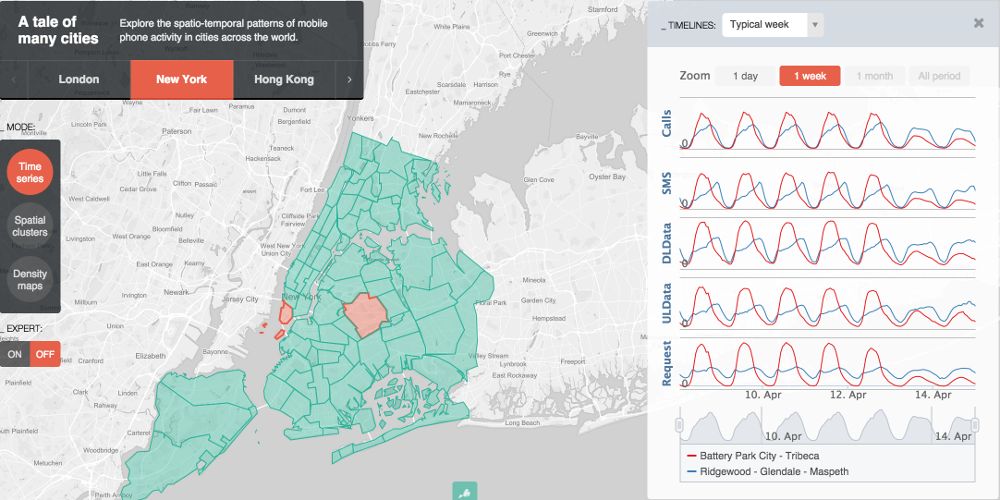 This Website Lets You Study Cell Phone Use In Cities Around the World
