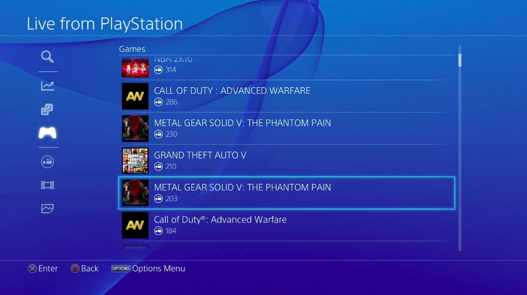 What Works (And Doesn't Work) In Today's PS4 Firmware Update