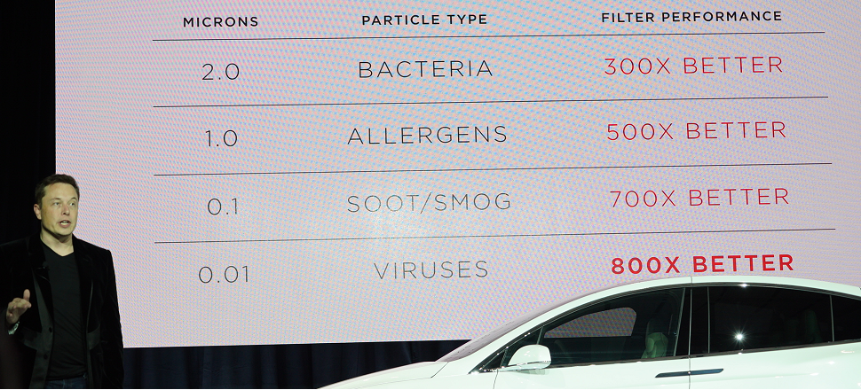 Bioweapon Experts Aren't Buying the Tesla Model X's Bioweapon Defence Mode (Updated)