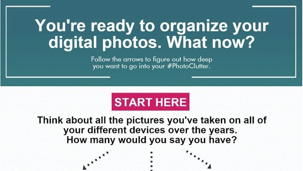 This Flowchart (and Audio Guide) Will Help You Finally Conquer Your Photo Clutter