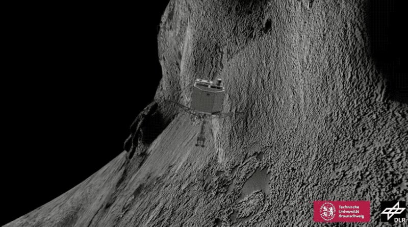 Cool Visualisation Lets You See Philae Bounce and Tumble as It Lands on a Comet