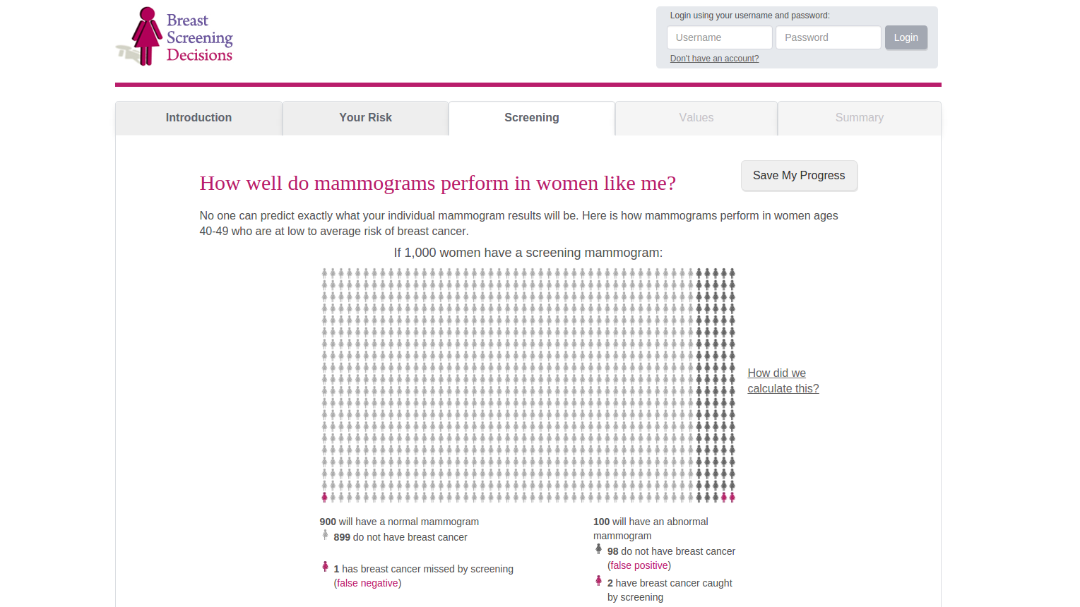 'Breast Screening Decisions' Helps You Make A Plan For Mammograms