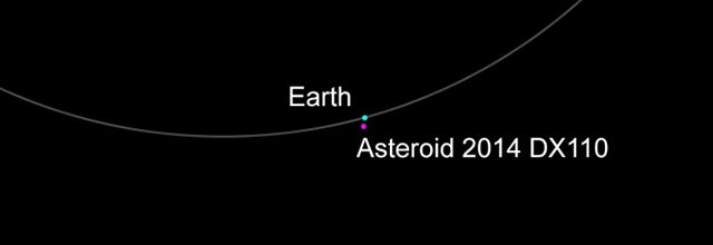 NASA: 100-foot asteroid will fly by Earth today closer than the Moon