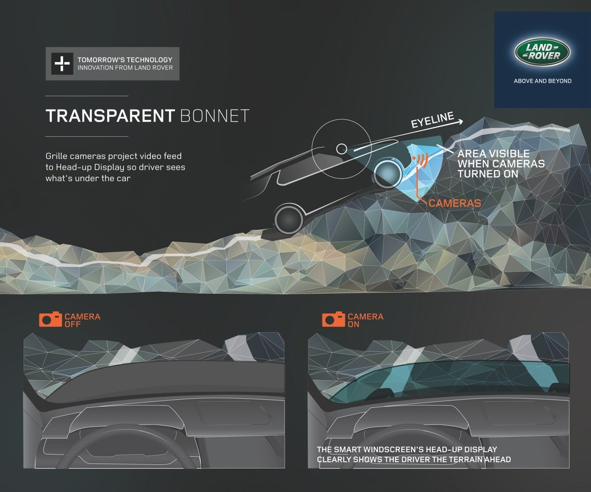 An Augmented Reality Transparent Hood Could Keep You Out of Potholes