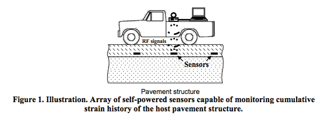 Tiny Sensors Powered By Passing Cars Could Monitor Our Ageing Roads