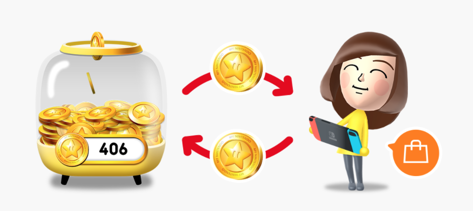 Soon, Switch Owners Can Pay With Gold Points