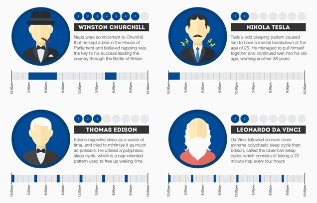 Cool infographic shows the sleeping habits of the rich and famous